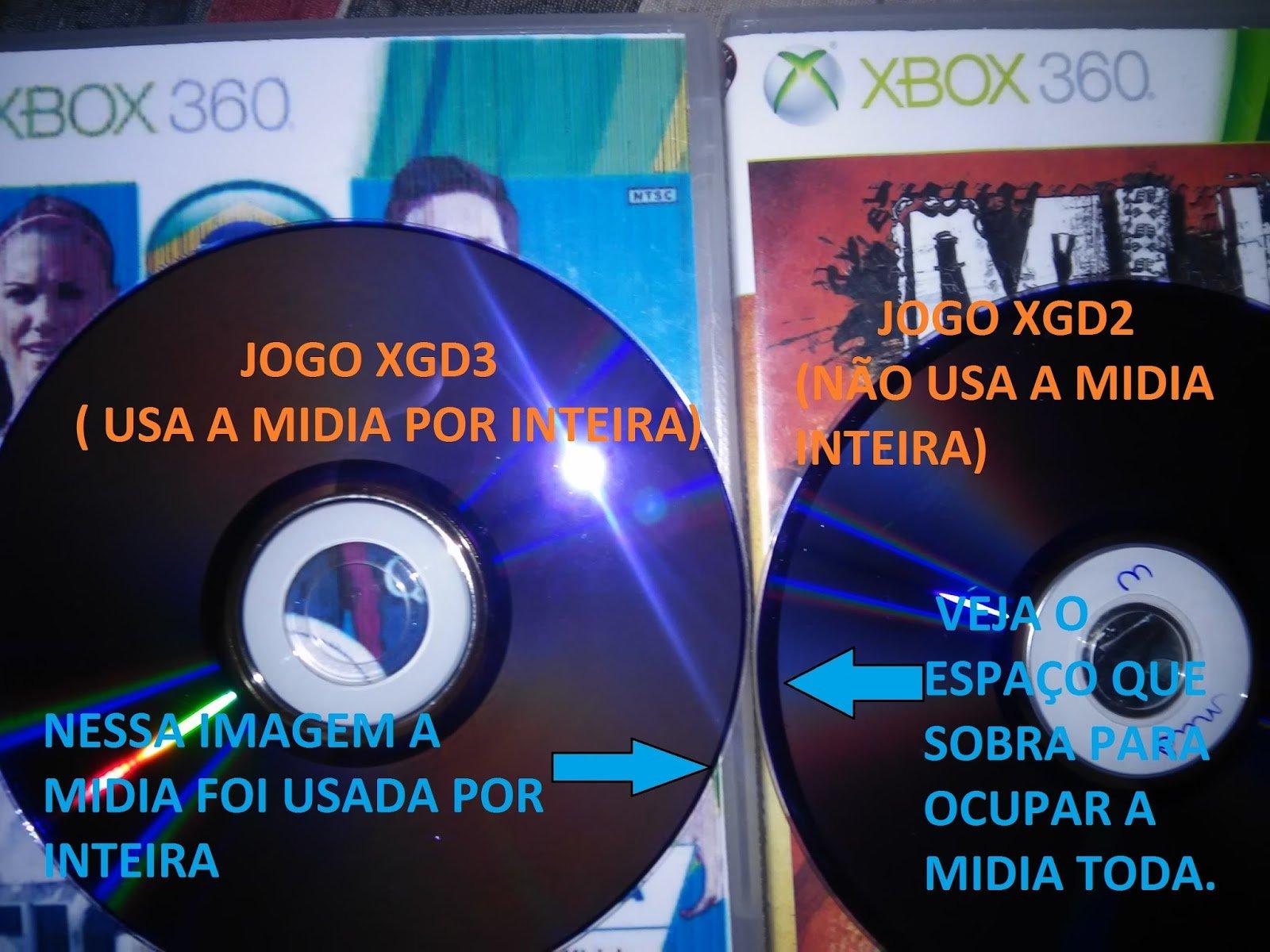 Qual é o meu Desbloqueio Xbox 360? – Guia Definitivo image5